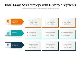 Hotel Group Sales Strategy With Customer Segments