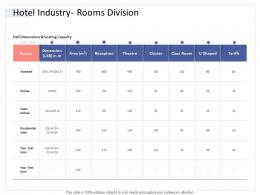 Hotel Industry Rooms Division Hospitality Industry Business Plan Ppt Brochure