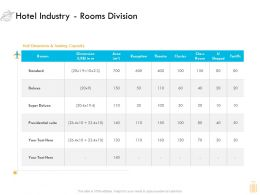 Hotel Industry Rooms Division Ppt Powerpoint Presentation Infographics Example
