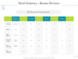 Hotel Industry Rooms Division U Shaped Ppt Powerpoint Presentation Icon Diagrams