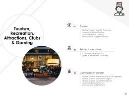 Hotel Management Industry Powerpoint Presentation Slides