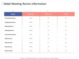 Hotel Meeting Rooms Information Hospitality Industry Business Plan Ppt Diagrams