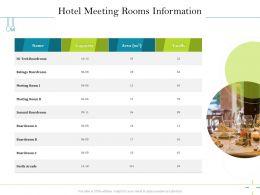 Hotel Meeting Rooms Information Kalinga Ppt Powerpoint Presentation Layout