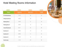 Hotel Meeting Rooms Information Strategy For Hospitality Management Ppt Infographic