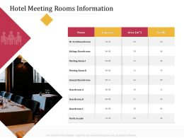 Hotel Meeting Rooms Information Summit M3243 Ppt Powerpoint Presentation Layouts Information