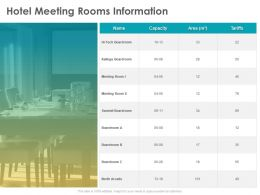 Hotel Meeting Rooms Information Summit Ppt Powerpoint Presentation Summary Images