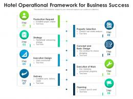 Hotel Operational Framework For Business Success