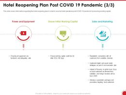 Hotel Reopening Plan Post COVID 19 Pandemic Safe Ppt Powerpoint Presentation Display