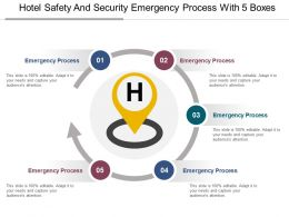 Hotel Safety And Security Emergency Process With 5 Boxes