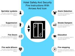 Hotel Safety And Security Fire Instructions With Arrows And Icon