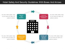Hotel Safety And Security Guidelines With Boxes And Arrows