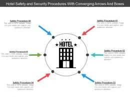 Hotel Safety And Security Procedures With Converging Arrows And Boxes