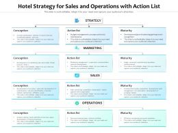 Hotel Strategy For Sales And Operations With Action List