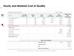 Hourly And Material Cost Of Quality