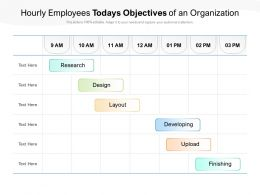 Hourly Employees Todays Objectives Of An Organization