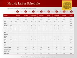 Hourly Labor Schedule Dishwasher Ppt Powerpoint Presentation Layouts Design Templates