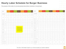 Hourly Labor Schedule For Burger Business Ppt Powerpoint Presentation File Example Topics