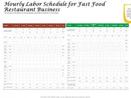 Hourly Labor Schedule For Fast Food Restaurant Business Ppt Powerpoint Presentation Styles