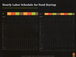 Hourly Labor Schedule For Food Startup Business Pitch Deck For Food Start Up Ppt Gallery Graphics