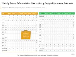 Hourly Labor Schedule For How To Setup Burger Restaurant Business Sales Ppt Powerpoint Portrait