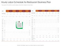 Hourly Labor Schedule For Restaurant Busrestaurant Business Plan Restaurant Business Plan Ppt Slide