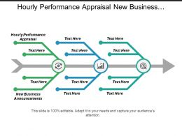 Hourly Performance Appraisal New Business Announcements Network Tunnel Cpb