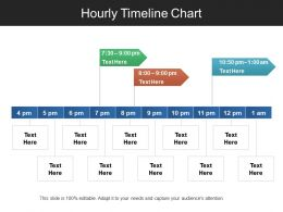 Hourly Timeline Chart Ppt Slide Templates