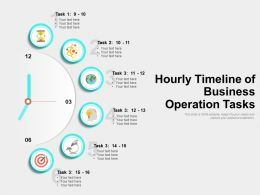 Hourly Timeline Of Business Operation Tasks