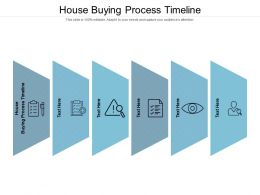House Buying Process Timeline Ppt Powerpoint Presentation Inspiration Ideas Cpb