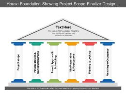 House Foundation Showing Project Scope Finalize Design And Construction Plans