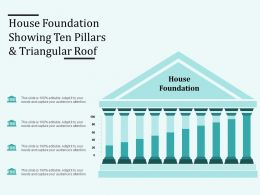 House Foundation Showing Ten Pillars And Triangular Roof