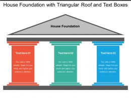 House Foundation With Triangular Roof And Text Boxes