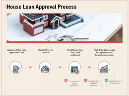 House Loan Approval Process Ppt Powerpoint Presentation Gallery Files