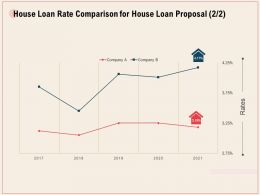 House Loan Rate Comparison For House Loan Proposal R339 Ppt Powerpoint Infographics