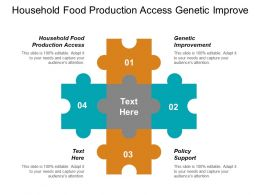 Household Food Production Access Genetic Improvement Policy Support Cpb