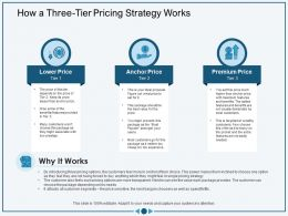 How A Three Tier Pricing Strategy Works Wealthy Ppt Powerpoint Presentation Layouts