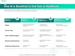 How AI Is Beneficial To End User In Healthcare Ppt Gridlines