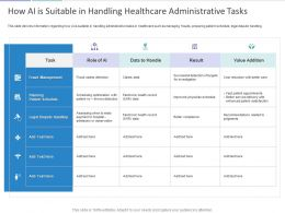 How AI Is Suitable In Handling Healthcare Administrative Tasks Ppt Powerpoint Presentation