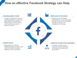 How An Effective Facebook Strategy Can Help Ppt Powerpoint Presentation Model Aids