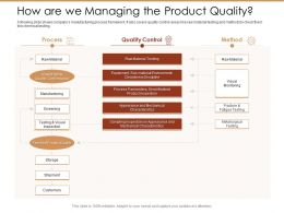 How Are We Managing The Product Quality Ppt Portfolio Inspiration
