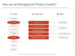 How Are We Managing The Product Quality Ppt Powerpoint Inspiration