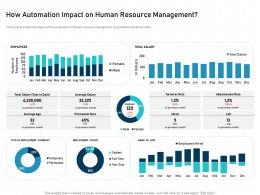 How Automation Impact On Human Resource Management Dollars Ppt Icons