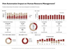 How Automation Impact On Human Resource Management Rate Ppt Powerpoint Icon Show