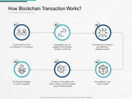 How Blockchain Transaction Works Blockchain Architecture Design Use Cases Ppt Structure
