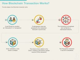 How Blockchain Transaction Works Conduct Ppt Powerpoint Icon Visuals