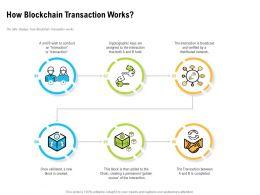How Blockchain Transaction Works Permanent Golden Ppt Powerpoint Icon