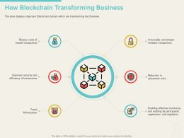 How Blockchain Transforming Business Systematic Ppt Powerpoint Visual Aids