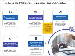 How Business Intelligence Helps In Building Business L2113 Ppt Powerpoint Layouts