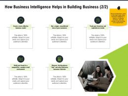 How Business Intelligence Helps In Building Business Needs Ppt Powerpoint Presentation Master