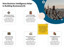 How Business Intelligence Helps In Building Business Objections Ppt Show